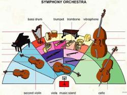 Ambrosian Opera Chorus/Philharmonia Orchestra/Riccardo Muti